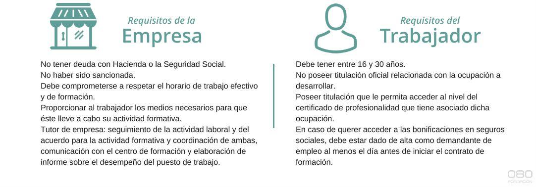 requisitos trabajador y empresario contratos de formación y aprendizaje