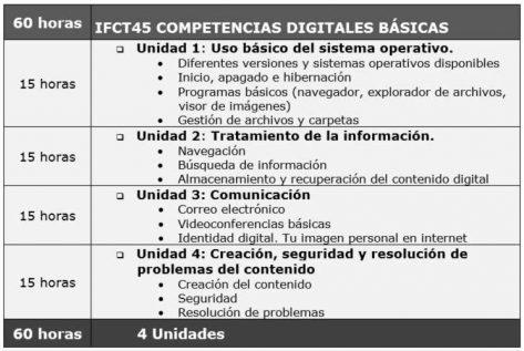 Temario competencias digitales básicas